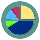 reports and stats for auto repair software